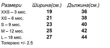 таблица-размери-Бебешко-боди-BODY-HONEY