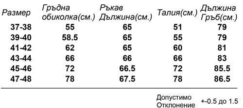 таблица-размери